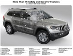 2011-jeep-grand-cherokee-saftey-features