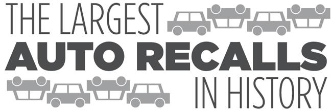 Toyota Recall | Automotive Addicts