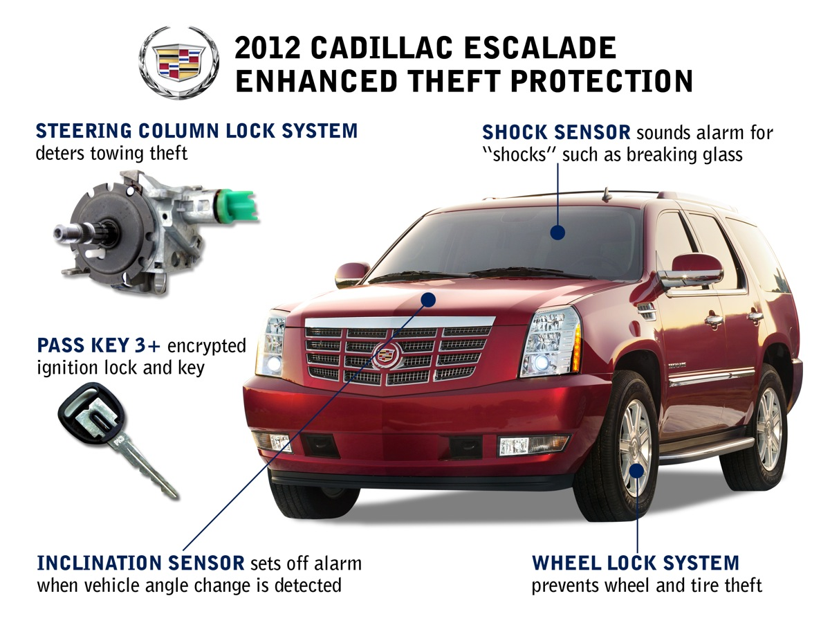 The 2012 Cadillac Escalade Won't Be So Easy To Steal