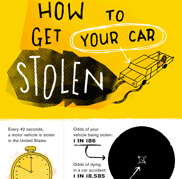 Steal My Car: Infographic on How to Get Your Car Stolen