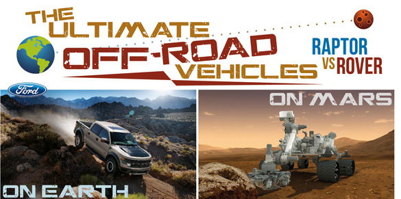 Infographic: Ford pits Raptor against Mars Rover for The Ultimate Off-Road Faceoff