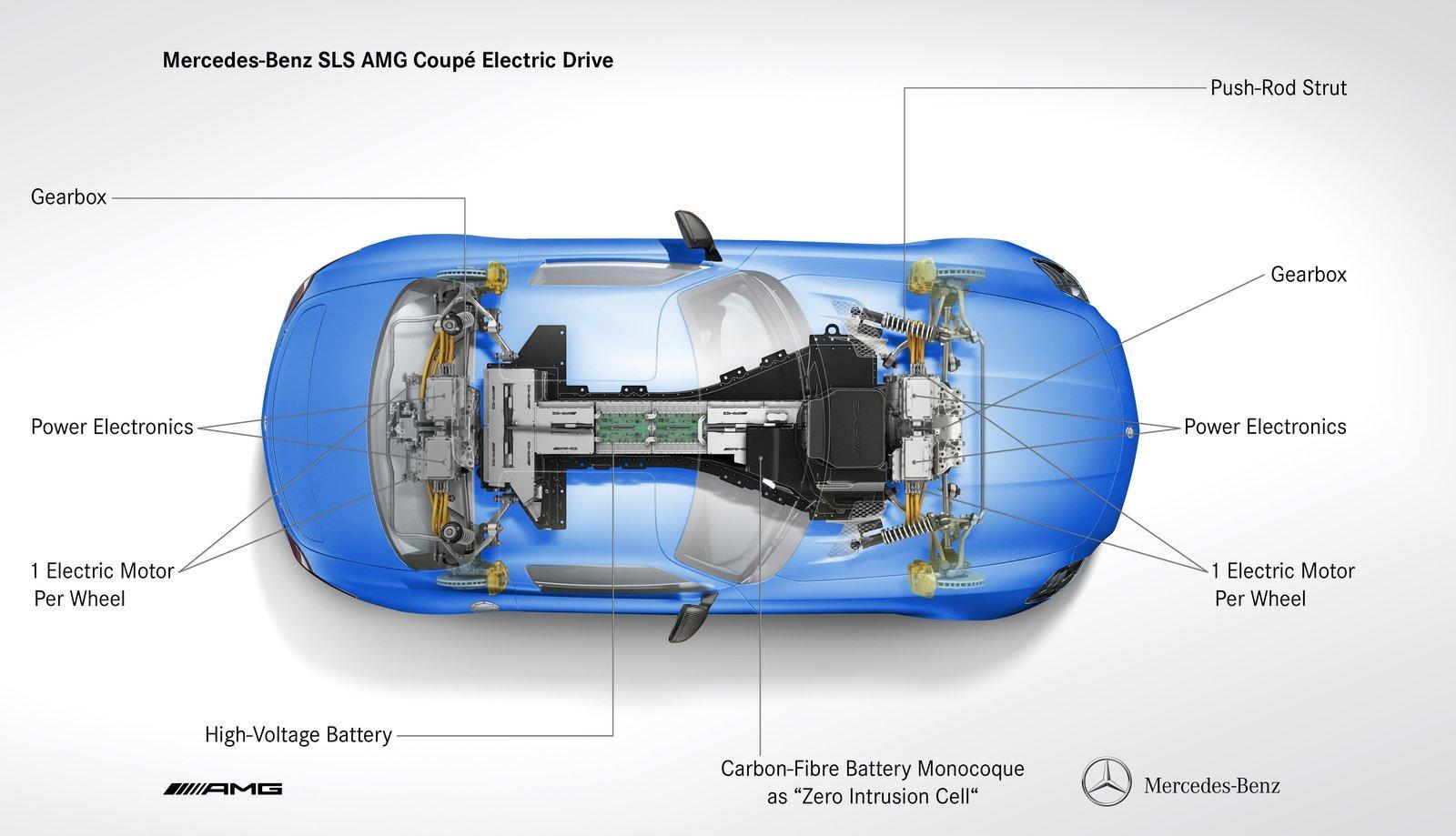 100 Hot Cars 187 Mercedes Benz Sls Electric Drive