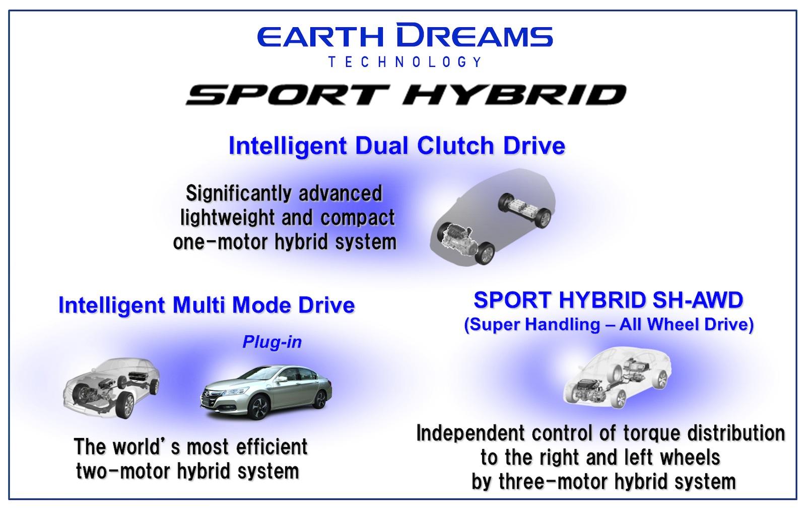 Honda To Debut Three New Hybrid Systems