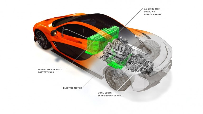 McLaren P1's Twin Power System To Deliver 903 Horsepower