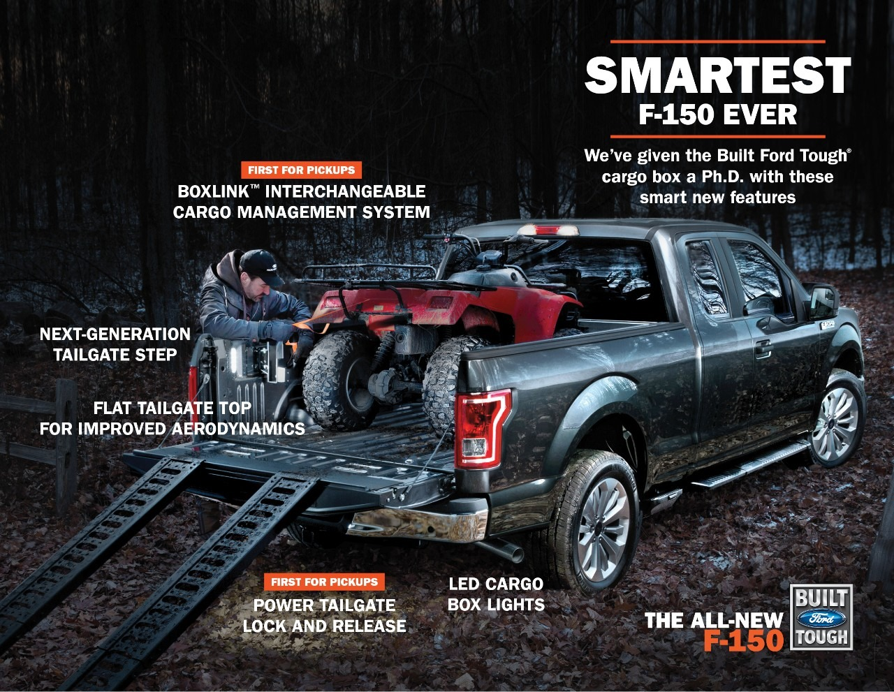 2015 ford f 150 loses 700 pounds and gets 27 liter ecoboost v6