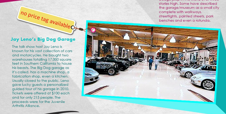 The Most Expensive Car Garages in the World: Infographic