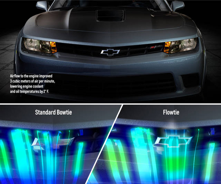 chevrolet-camaro-z28-flowtie-diagram-airflow
