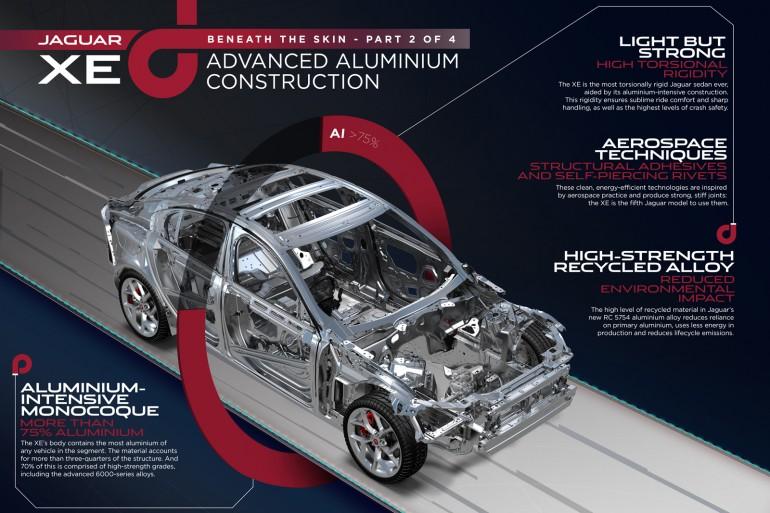 Jaguar-XE-aluminum-body