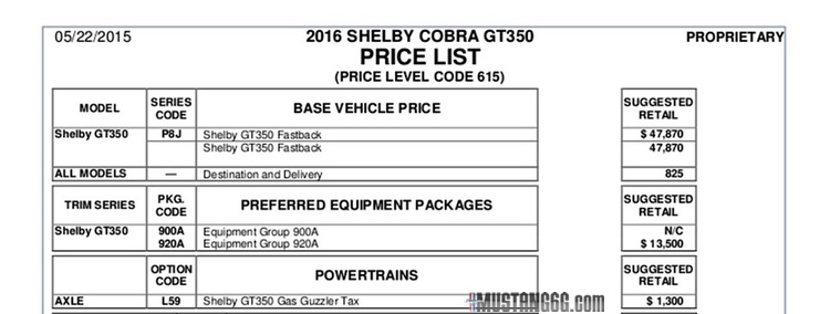 2016-Shelby-GT350-GT350R-Mustang-Price-List