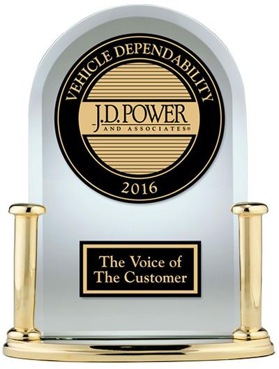 Jd Powers Best Luxury Cars